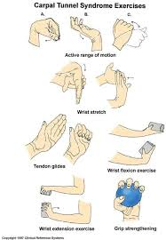 common exercises prescribed to alleviate pain